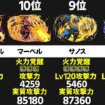 【パズドラ】7コンボ強化・10コンボ強化火力ランキング